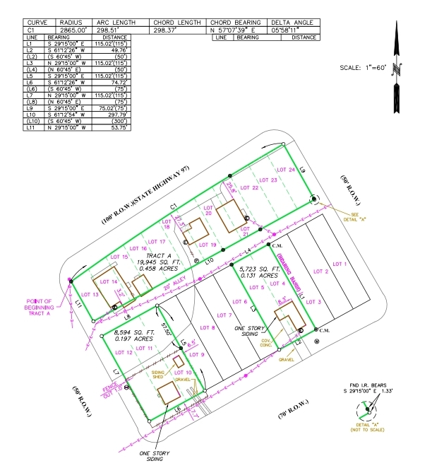 Multi-Lot land surveys